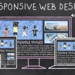 Here's How Responsive Web Design Benefits SEO